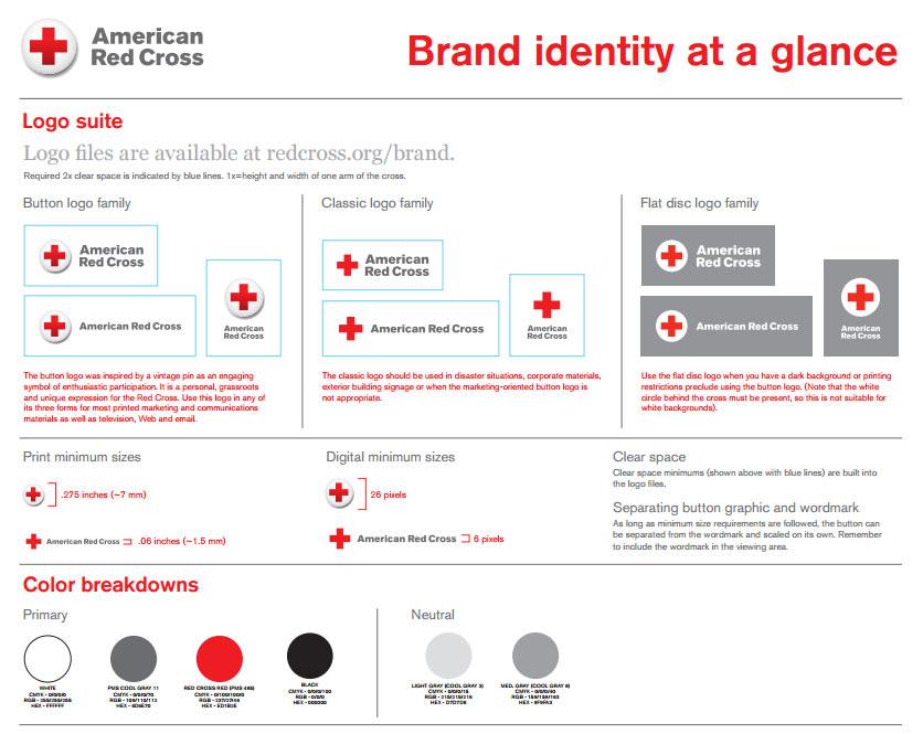 Брендбук RedCross