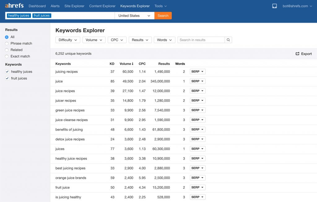 Ahrefs Keywords Planner Tool