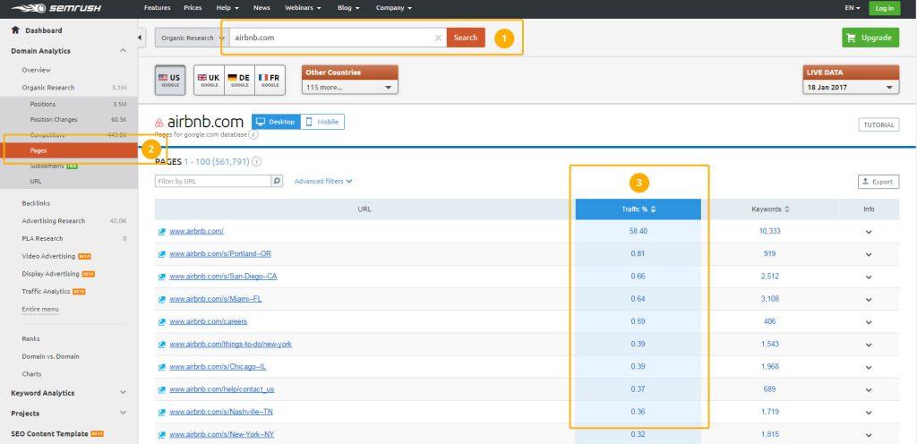 Анализ самых популярных страниц на веб-сайте с помощью сервиса Semrush.com