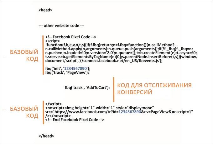 Код для отслеживания конверсий