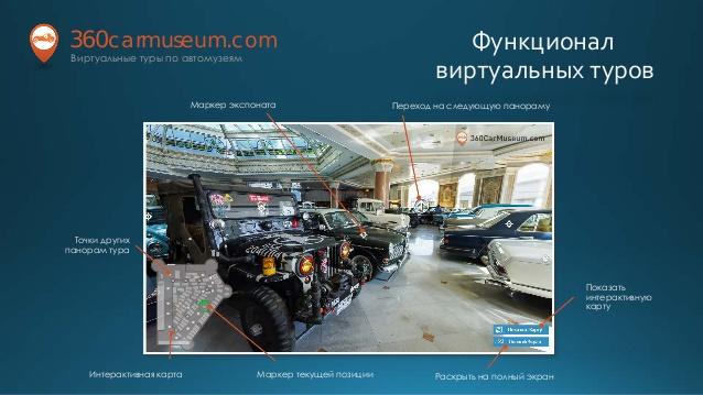 360carmuseum-4-638